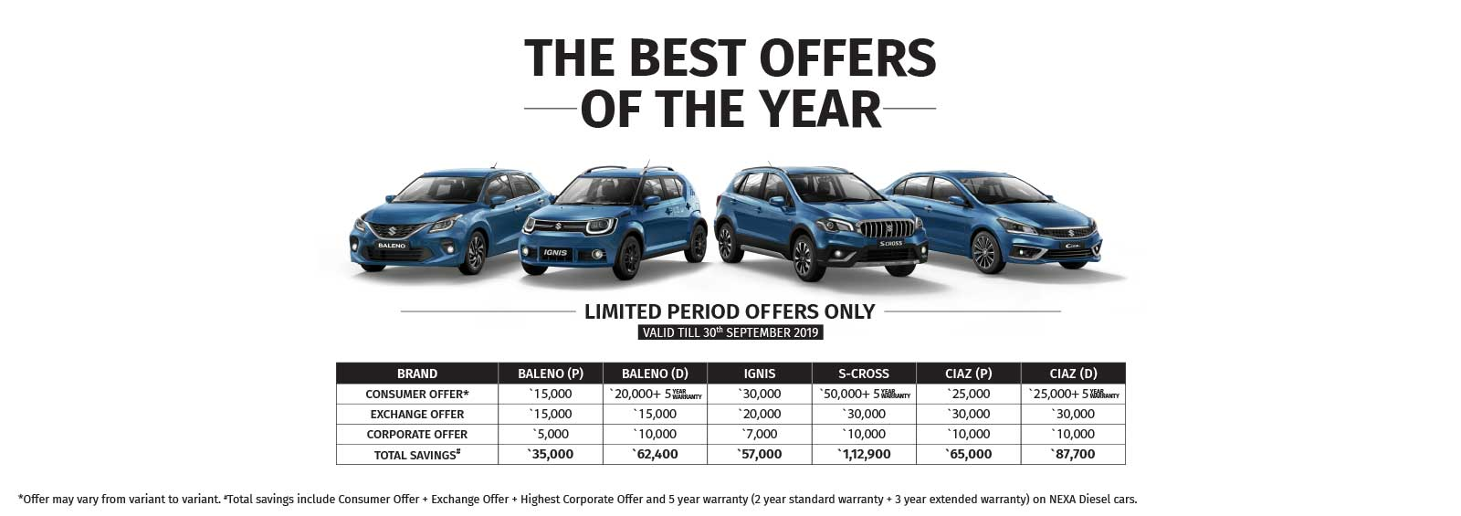 Rohan Motors Ind Area Greater Noida